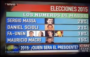 Argentinaelecciones